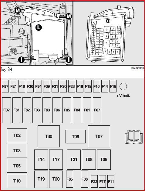 2012 Ford Focus Fuse Box. Ford. Auto Wiring Diagram