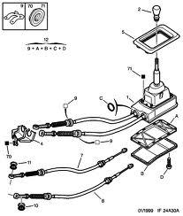 Problème de levier / levier boite de vitesse mou (résolu)