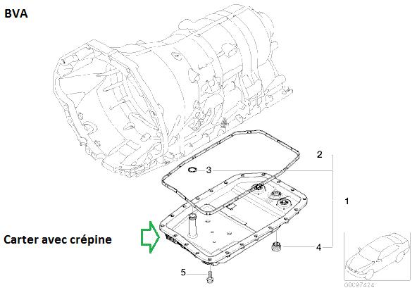 [ BMW e60 530d an 2006 ] vidange BVA
