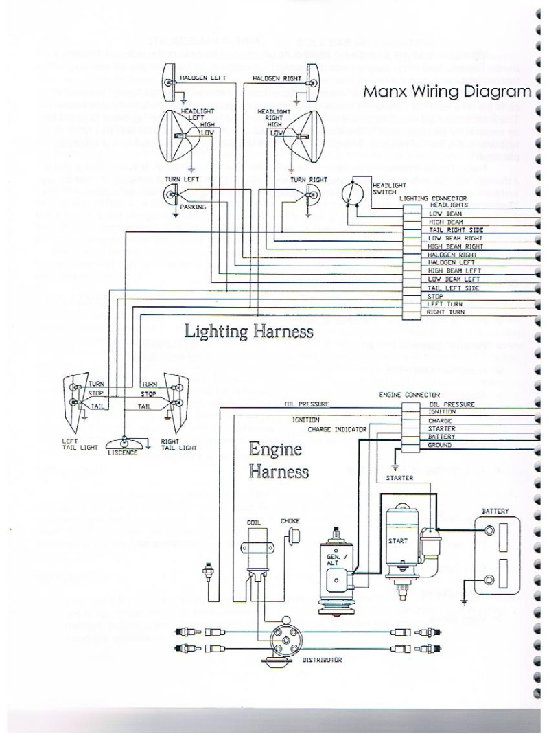 related with ne buggy wiring diagram