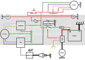 Atc 70 To 110 Project Bike Wiring Diagram Photo by zagames