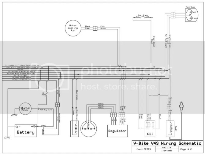 atv 4 wheeler wiring diagram  wire data schema •