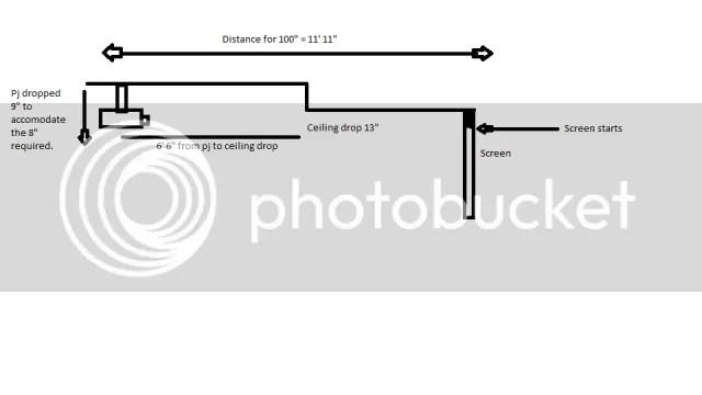 Official Epson PowerLite Home Cinema 5010 / 6010 thread