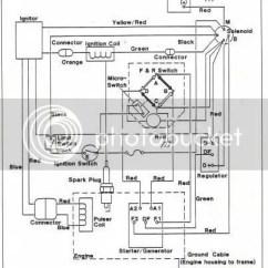 1989 Ezgo Marathon Gas Wiring Diagram Of Star Delta Starter With Timer Par Car Diagrams Great Installation 1988 Rh 6 Crocodilecruisedarwin Com