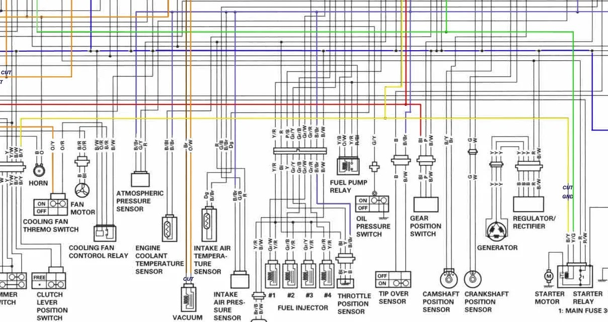 2006 gsxr 600 wiring diagram strat hss guru's please chime in!