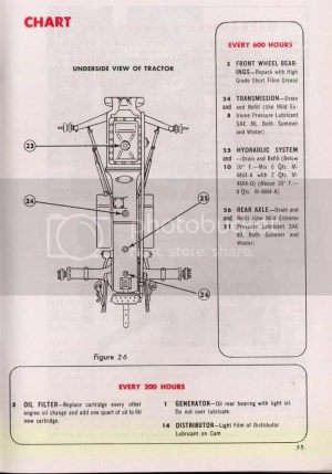 Ford 8n oil change instructions