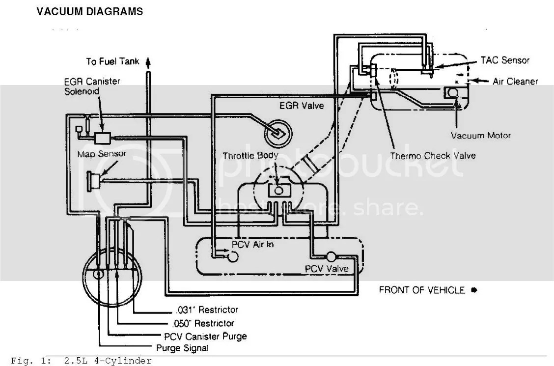 89 Jeep Comanche Vacuum Diagram, 89, Free Engine Image For
