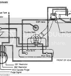 wire diagram 86 jeep mj wiring diagram technicjeep comanche engine diagram wiring diagram paperwrg 7447  [ 1128 x 745 Pixel ]