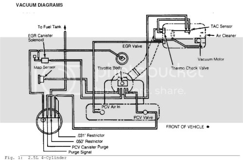 small resolution of 1986 jeep comanche wiring wiring diagram mega 1986 jeep comanche vacuum lines diagram