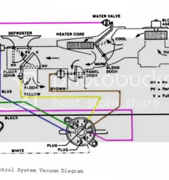 yj heater diagram wiring diagram third level 98 jeep wrangler heater system jeep yj heater diagram [ 1213 x 741 Pixel ]