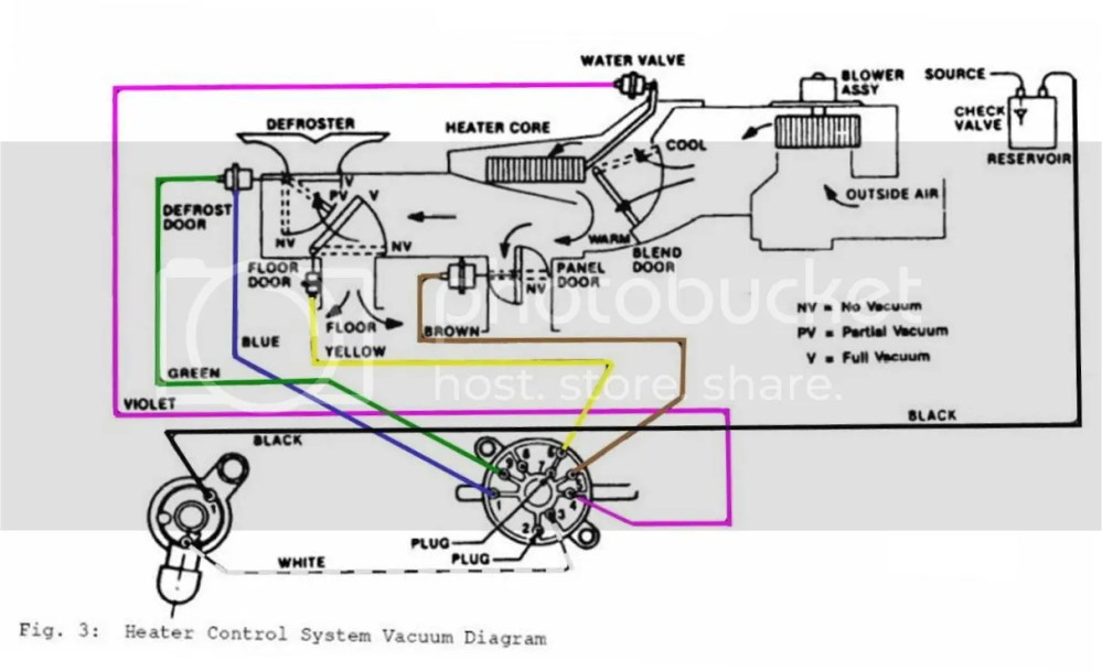 medium resolution of yj heater diagram wiring diagram third level 98 jeep wrangler heater system jeep yj heater diagram