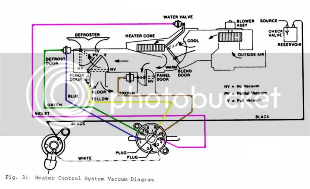 medium resolution of yj heater diagram wiring diagram third level 98 jeep wrangler heater system jeep yj heater diagram