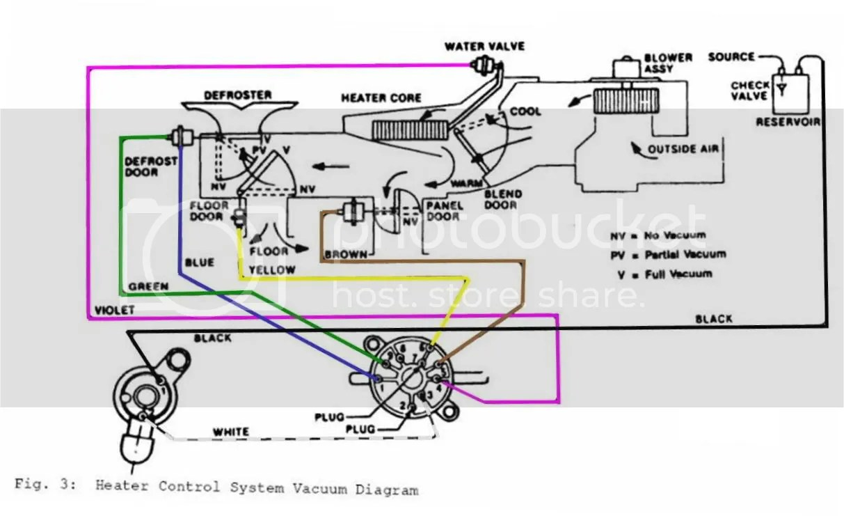 hight resolution of yj heater diagram wiring diagram third level 98 jeep wrangler heater system jeep yj heater diagram