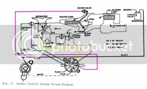 Heater control vacuum supply  JeepForum