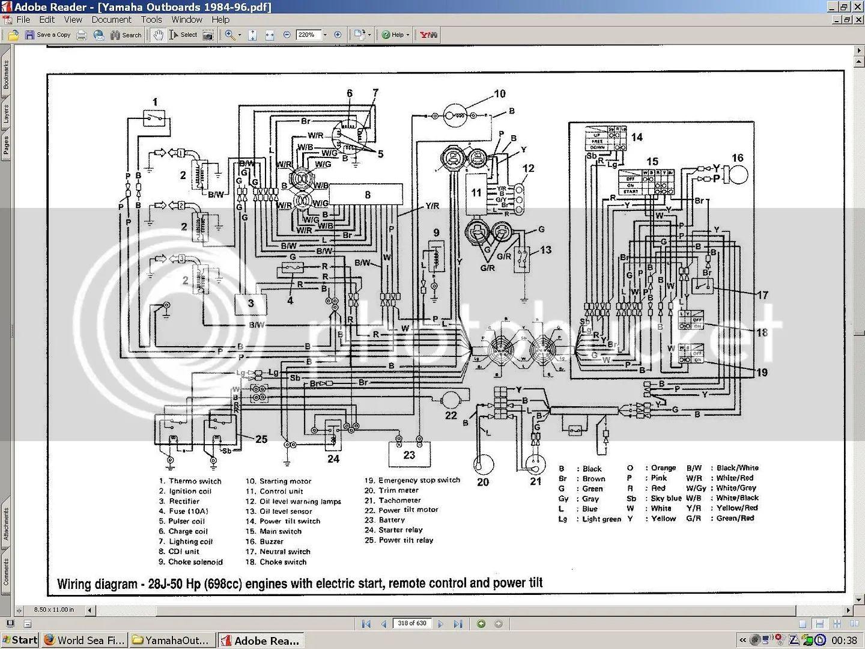 thread engine rewire wiring diagram