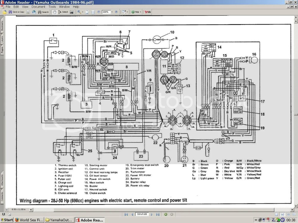 medium resolution of wiring diagram yamaha new vixion
