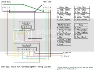 jdm power folding mirrors to alarm