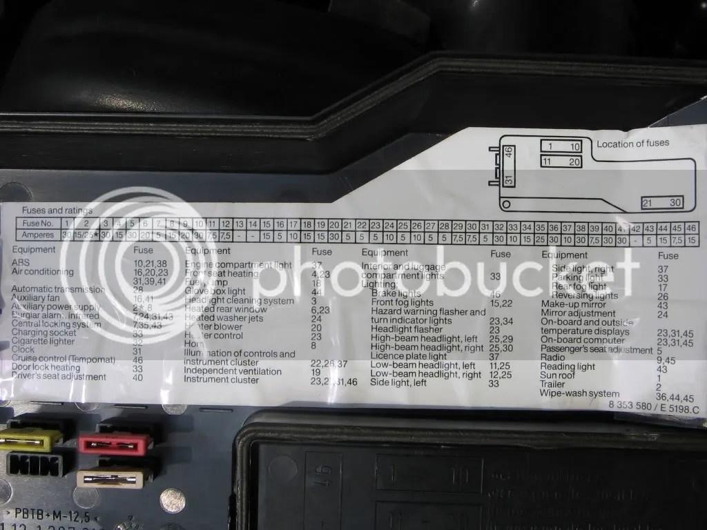 Bmw Z3 E36 Wiring Diagram