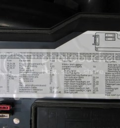 1995 bmw 740il fuse box schematics wiring data u2022 2003 bmw 325i fuse box diagram [ 1024 x 768 Pixel ]