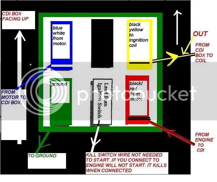 5 pin cdi box wiring diagram rj45 wall socket 4 wire schematic 110cc 62 schwabenschamanen de u2022 7 lifan