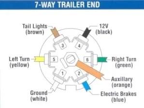2001 2500hd Trailer Wiring Problem  20002014 Silverado