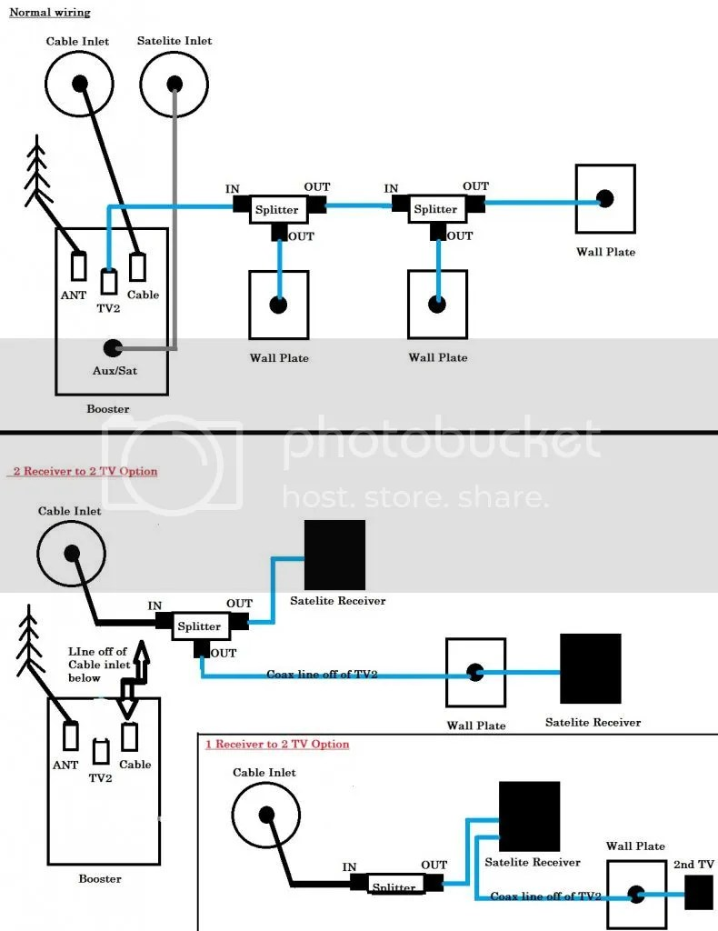 medium resolution of bell 4100 receiver hookup