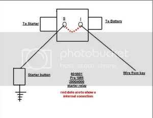 Wiring diagram  Yesterday's Tractors