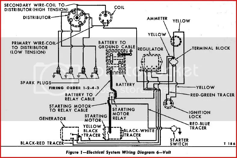 Amazing Case Tractor Wiring Diagram Internal Regulator Alternator Basic Wiring Digital Resources Helishebarightsorg