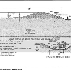 Levee Cross Section Diagram Hot Rod Turn Signal Wiring New Orleans Failure Assessment Part V Image Hosted By Photobucket Com