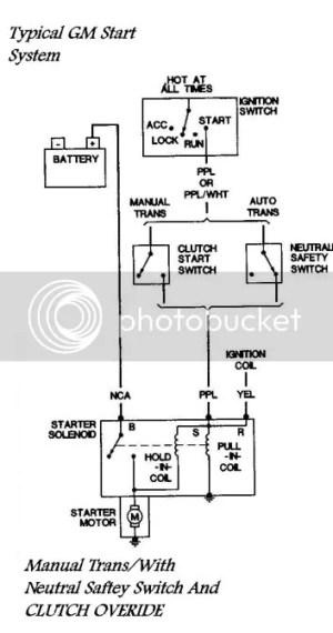 wiring diagram  Hot Rod Forum : Hotrodders Bulletin Board