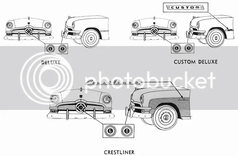 1950 Ford Passenger Car Identification, Flathead V8, 100