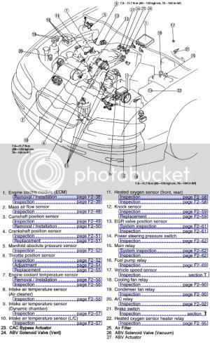 Component Locations  Mazda Forum