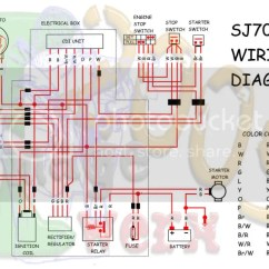 Hanma Atv Schematics Diagram Abb Vfd Wiring New Racing Cdi 5 Pin | Get Free Image About