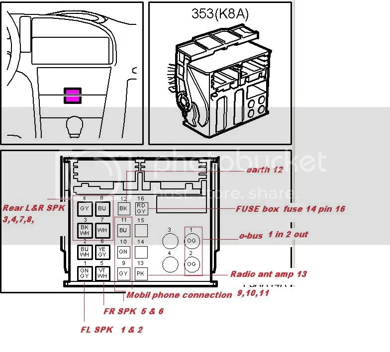 2008 saab 9 3 wiring diagram double bubble radio removal ? for fitting hands free kit