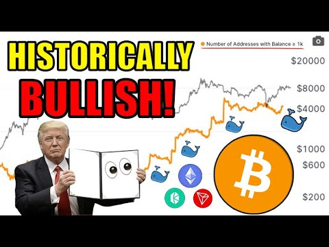 When Bitcoin Drops I Will Buy! Bitcoin Whales Have Been In HEAVY ACCUMULATION For Over 2 Years! 🐳