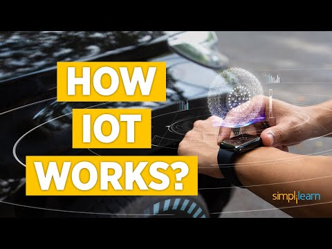 Internet of Things(IoT) | What Is IoT? | How It Works | IoT Explained | IoT Applications|Simplilearn