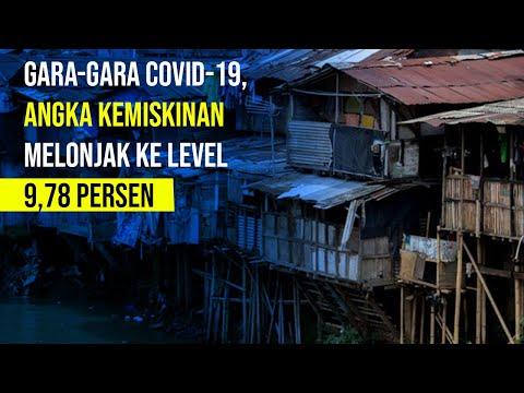 Angka Kemiskinan Melonjak Akibat Pandemi Covid-19