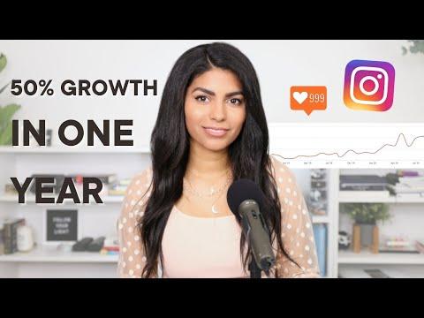 My Organic Instagram Growth Strategy