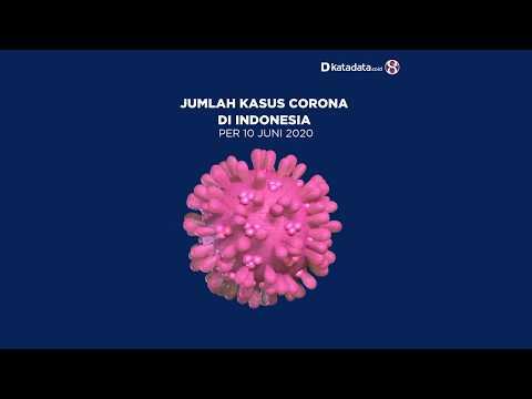 TERBARU: Kasus Corona di Indonesia per Rabu, 10 Juni 2020 | Katadata Indonesia