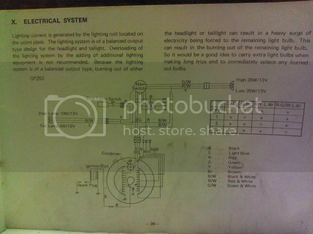 hight resolution of yamaha 292 wiring diagram yamaha 292 wiring diagram yamaha 292 wiring diagram