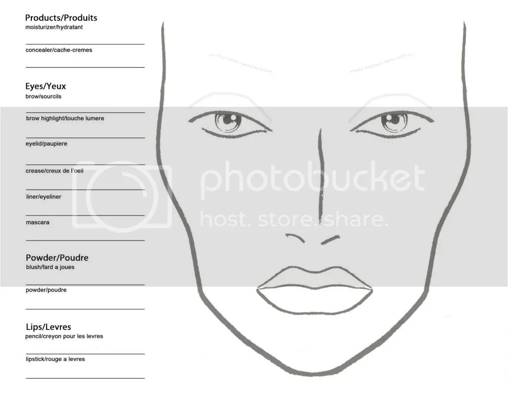 MAC Cosmetics Training Bible-Videos-eBooks-Face Charts