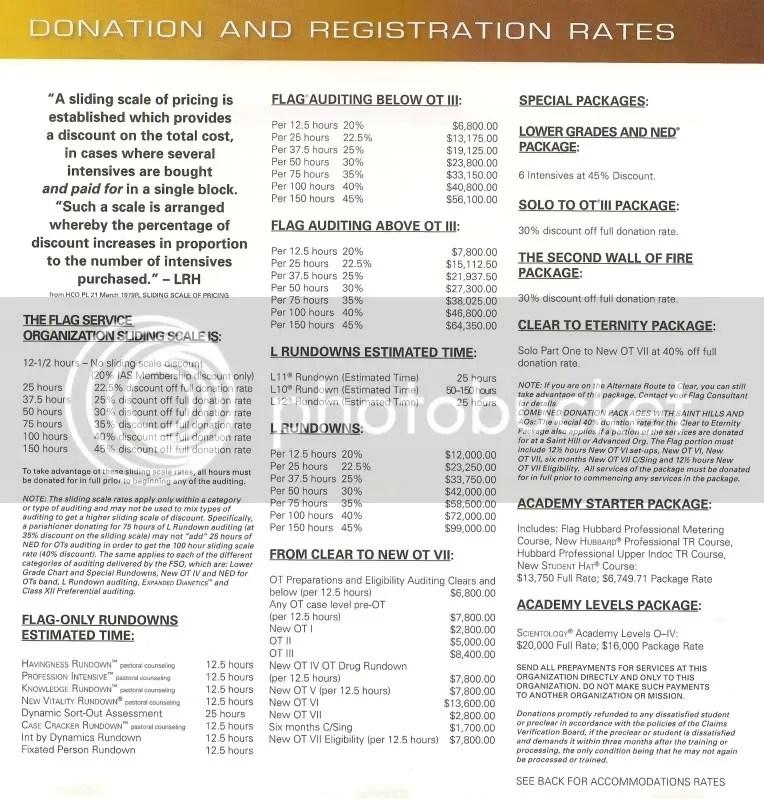 """Tabela de """"doações"""" 2010"""