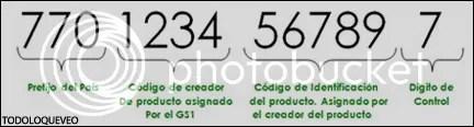 Los productos manufactorados en Argentina, llevan como primer prefijo el número 779.
