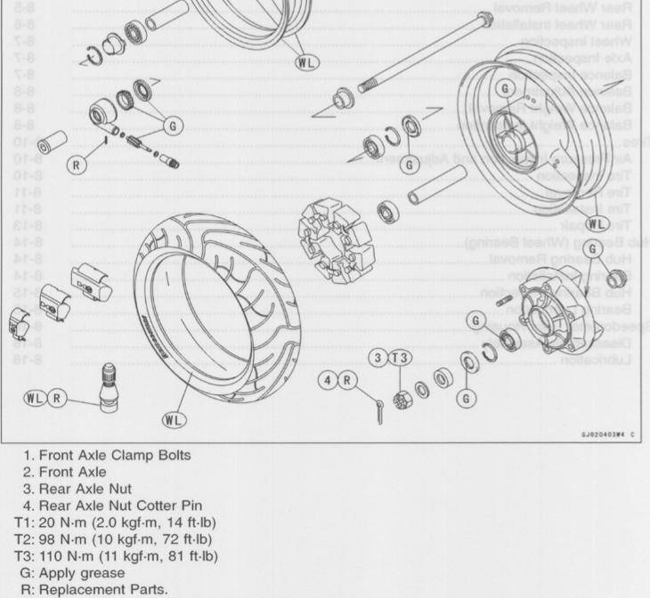 [ZR-7 Roue] comment remonter une roue arriére