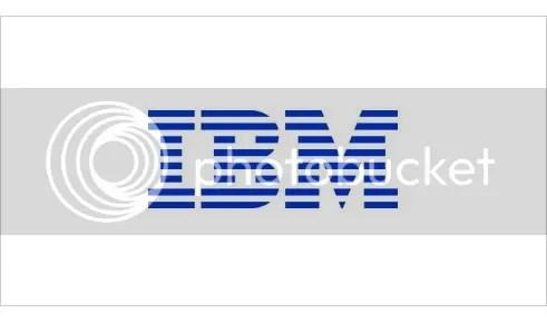 Psicología del color detras de los logos