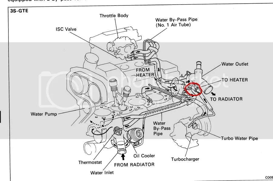 Toyota Mr2 Spyder Wiring Harness. Toyota. Auto Wiring Diagram