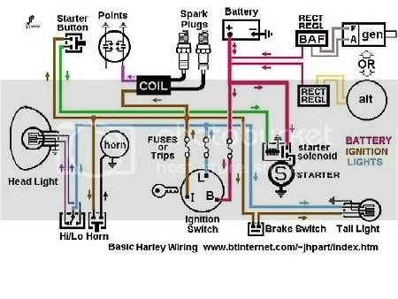 motorcycle electrical wiring diagram thread rj45 connector ironhead generator - page 5 the sportster and buell forum xlforum®