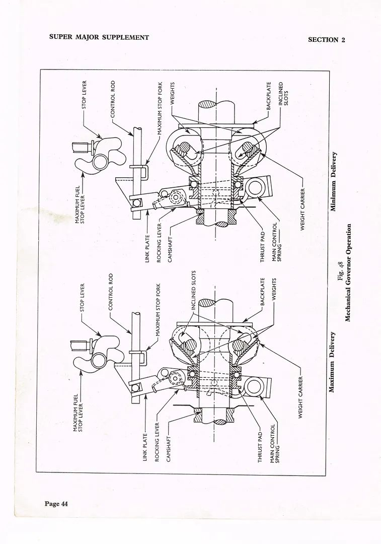ford 6600 tractor injector pump diagram