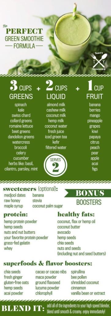 Popular Green Smoothie Recipe