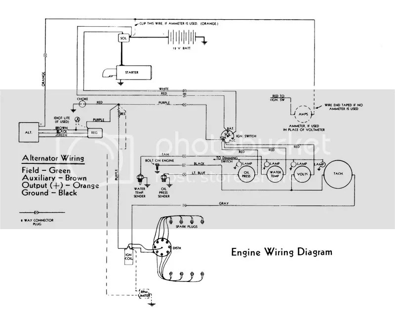 engine wiring circuit breaker - correctcraftfan forums - alternator wiring  diagram quotes